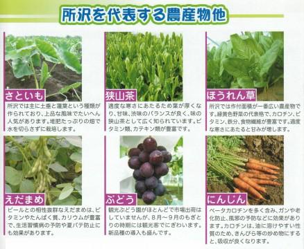 所沢を代表する農作物
